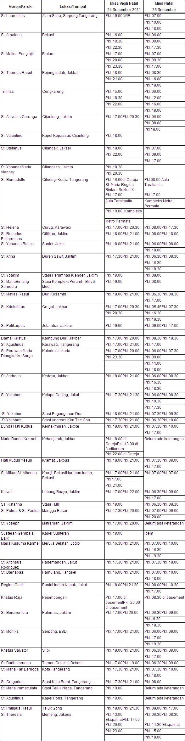 Jadwal Misa Natal 2011-Stasi Keuskupan Agung Jakarta